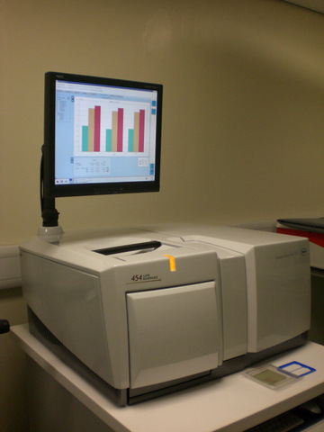 Genome Sequencer FLX instrument